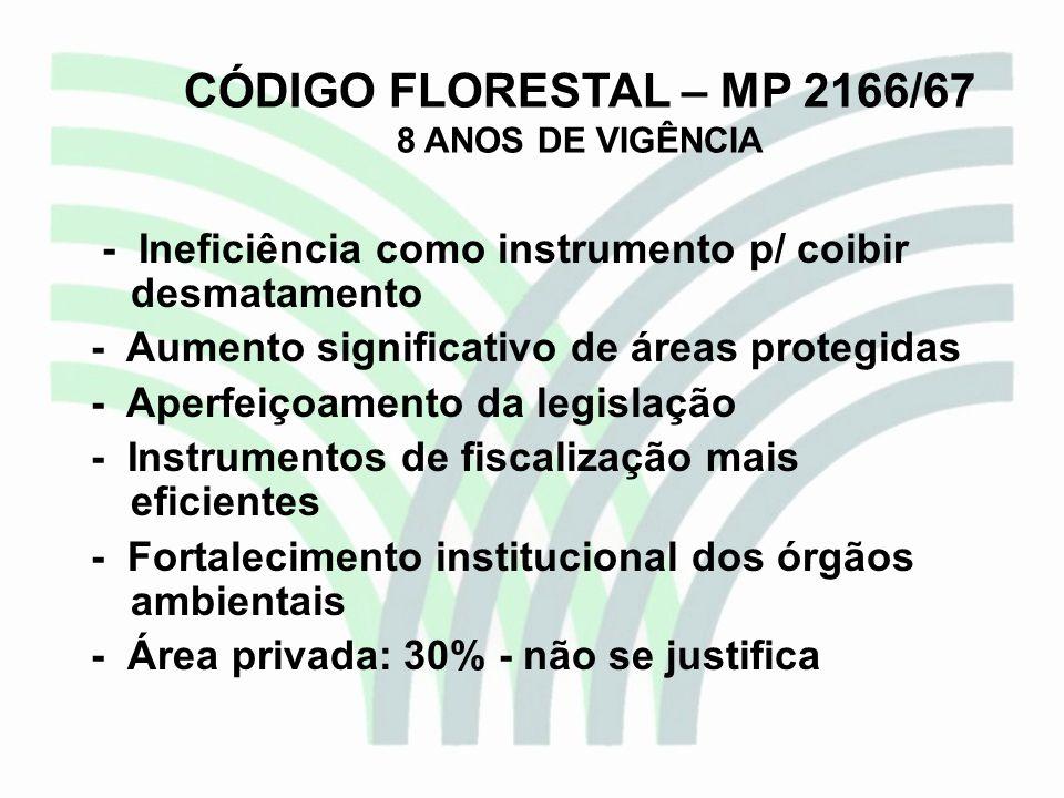 CÓDIGO FLORESTAL – MP 2166/67 8 ANOS DE VIGÊNCIA