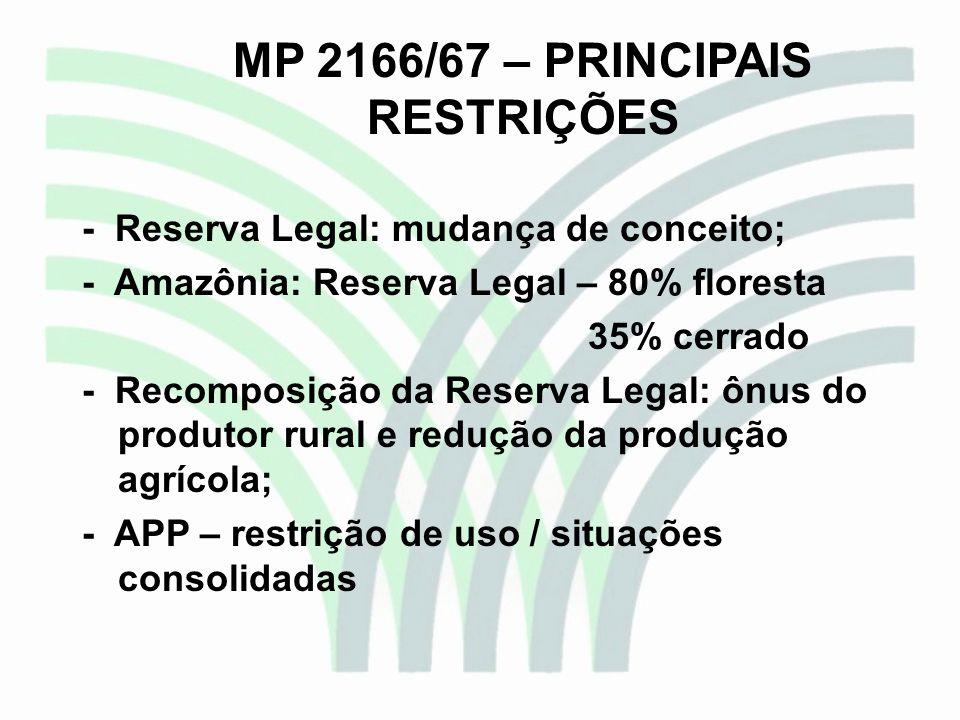 MP 2166/67 – PRINCIPAIS RESTRIÇÕES