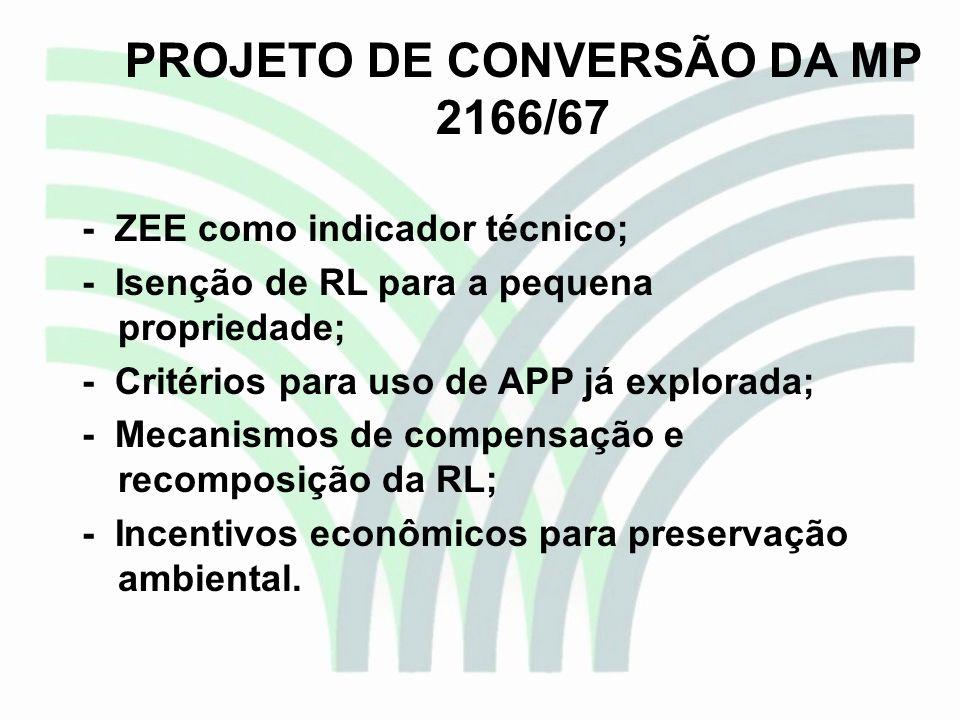 PROJETO DE CONVERSÃO DA MP 2166/67