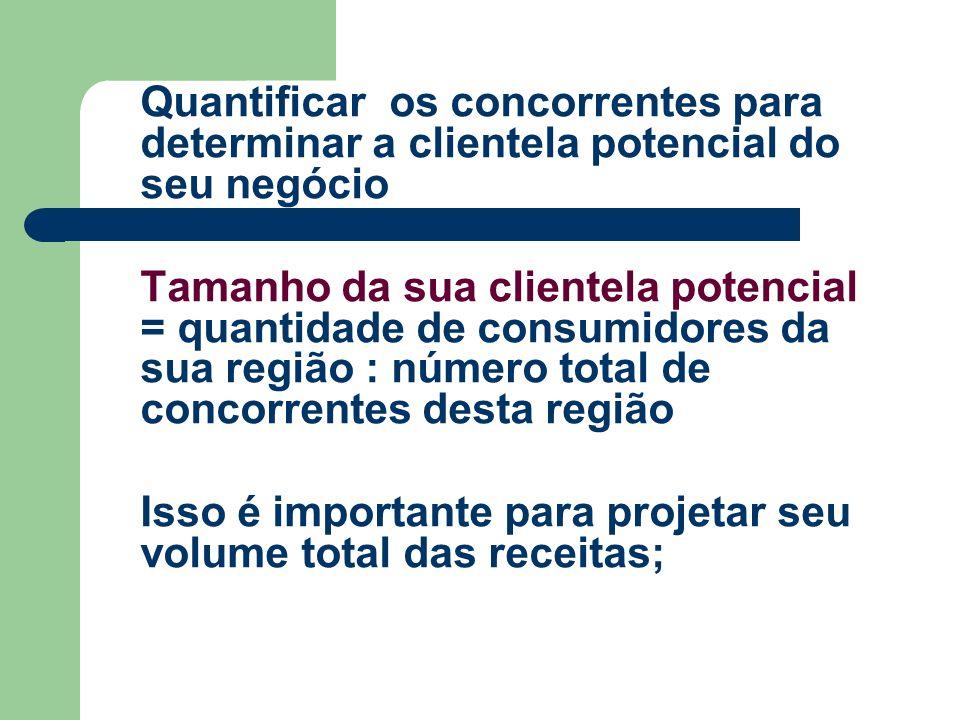 Quantificar os concorrentes para determinar a clientela potencial do seu negócio