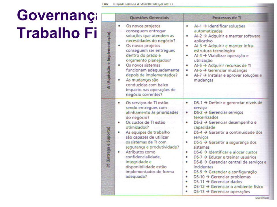 Governança de TI Trabalho Final (Seminário 2)