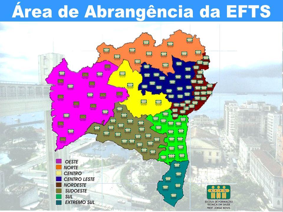 Área de Abrangência da EFTS