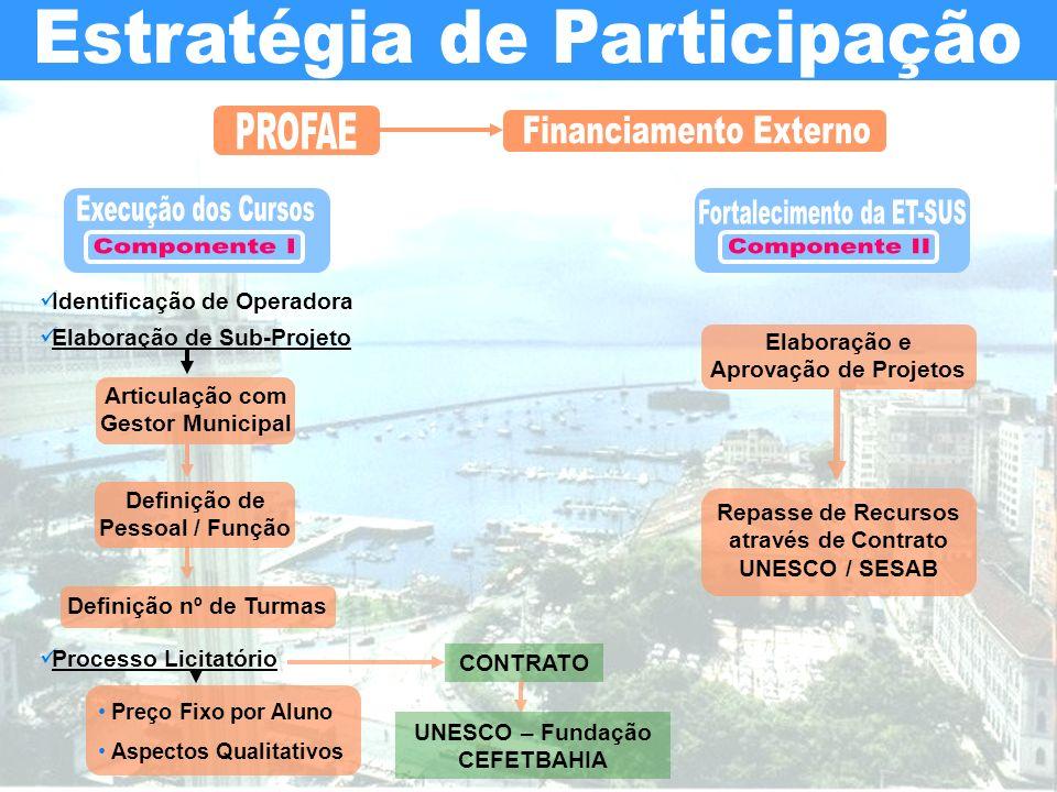 Estratégia de Participação