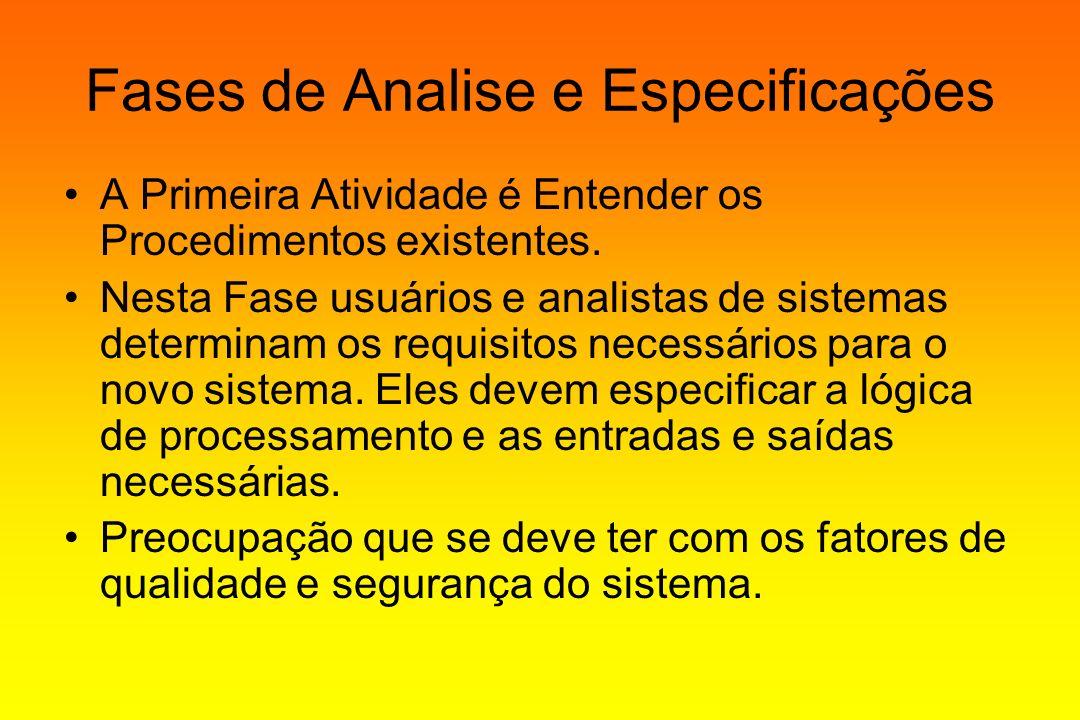 Fases de Analise e Especificações