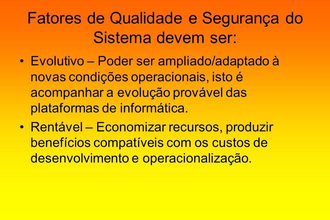Fatores de Qualidade e Segurança do Sistema devem ser: