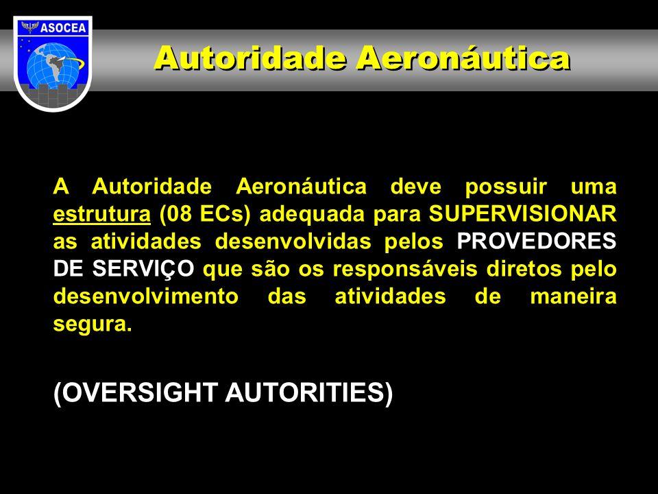 Autoridade Aeronáutica
