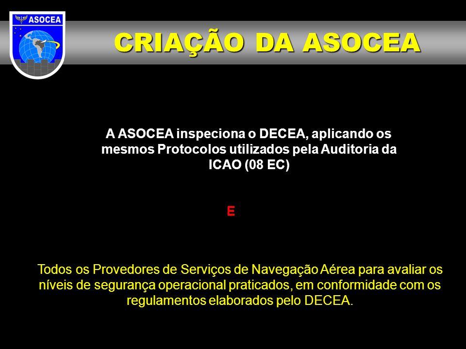 CRIAÇÃO DA ASOCEA A ASOCEA inspeciona o DECEA, aplicando os mesmos Protocolos utilizados pela Auditoria da ICAO (08 EC)