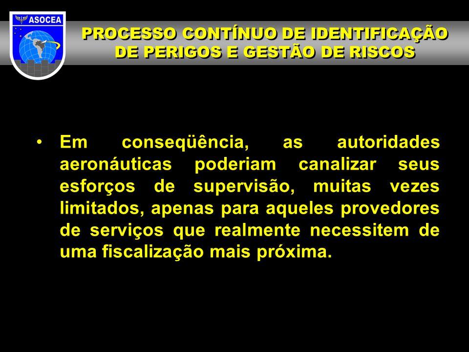 PROCESSO CONTÍNUO DE IDENTIFICAÇÃO DE PERIGOS E GESTÃO DE RISCOS