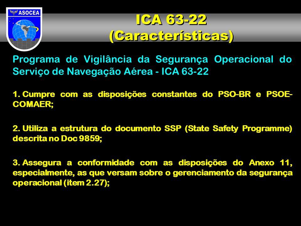 ICA 63-22 (Características)