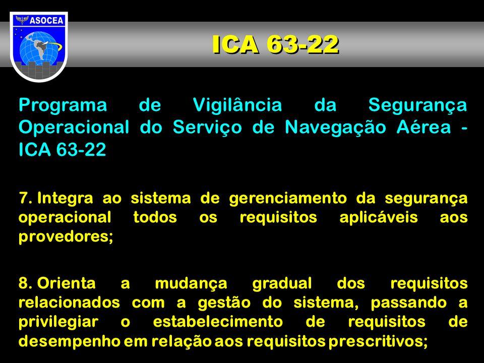 ICA 63-22Programa de Vigilância da Segurança Operacional do Serviço de Navegação Aérea - ICA 63-22.