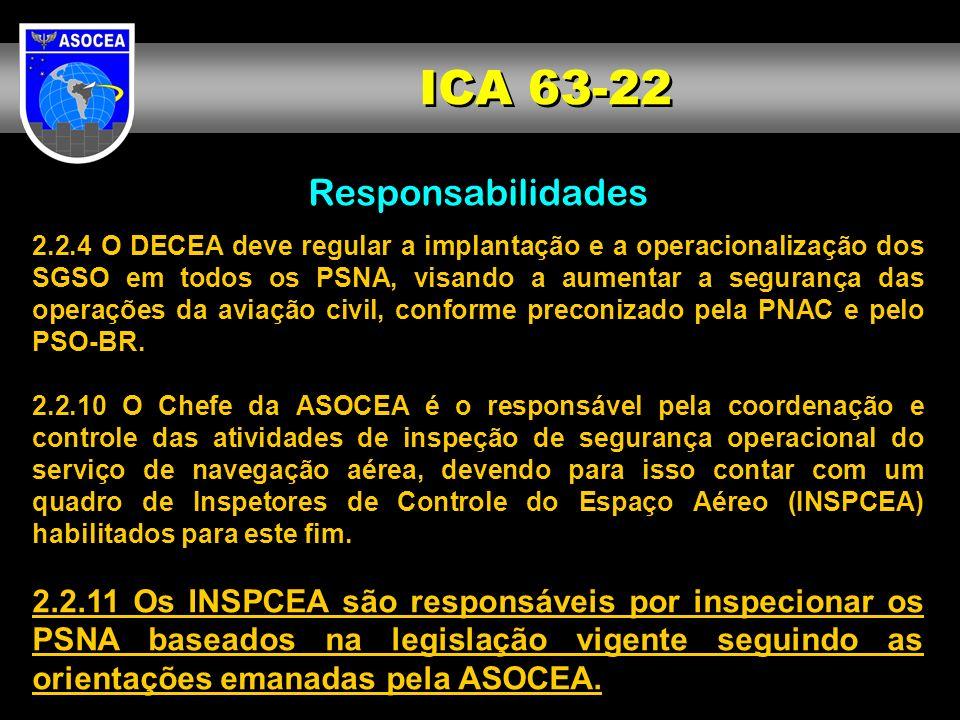 ICA 63-22 Responsabilidades