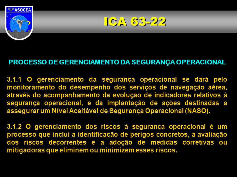 PROCESSO DE GERENCIAMENTO DA SEGURANÇA OPERACIONAL