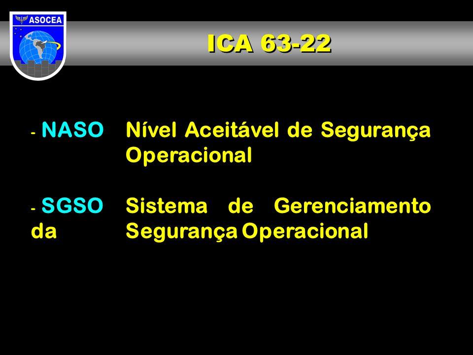 ICA 63-22 NASO Nível Aceitável de Segurança Operacional