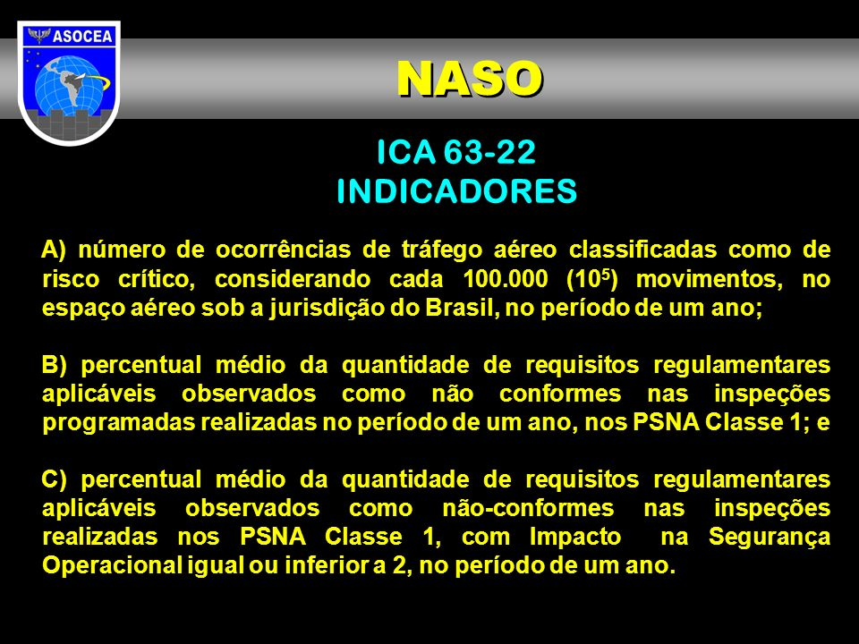 NASO ICA 63-22. INDICADORES.
