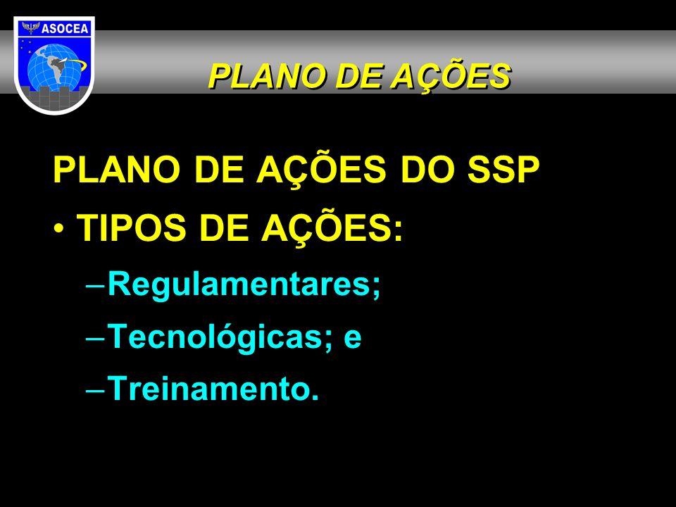 PLANO DE AÇÕES PLANO DE AÇÕES DO SSP TIPOS DE AÇÕES: Regulamentares;