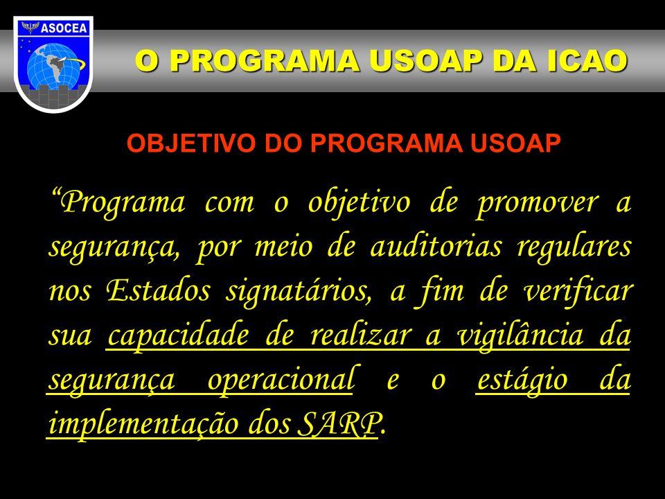 O PROGRAMA USOAP DA ICAO