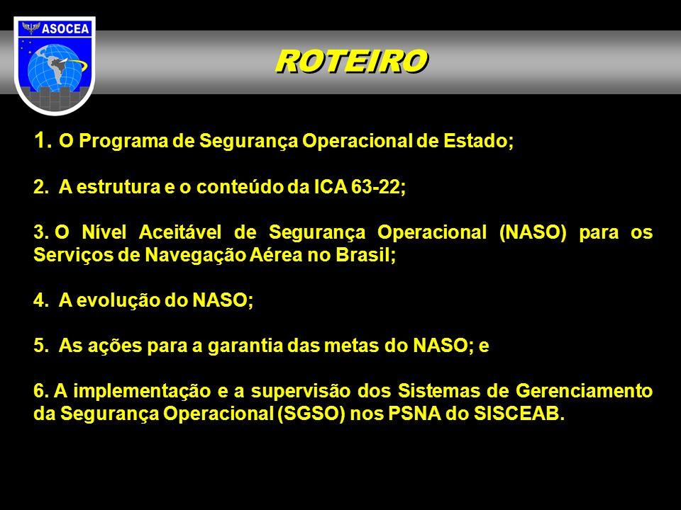 ROTEIRO O Programa de Segurança Operacional de Estado;