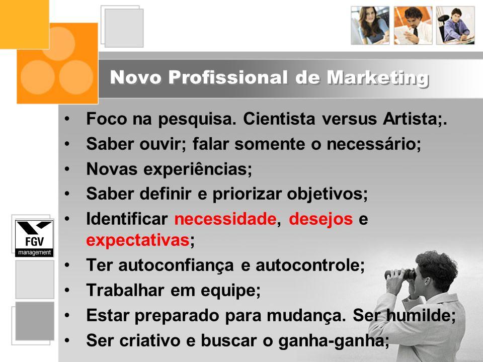 Novo Profissional de Marketing