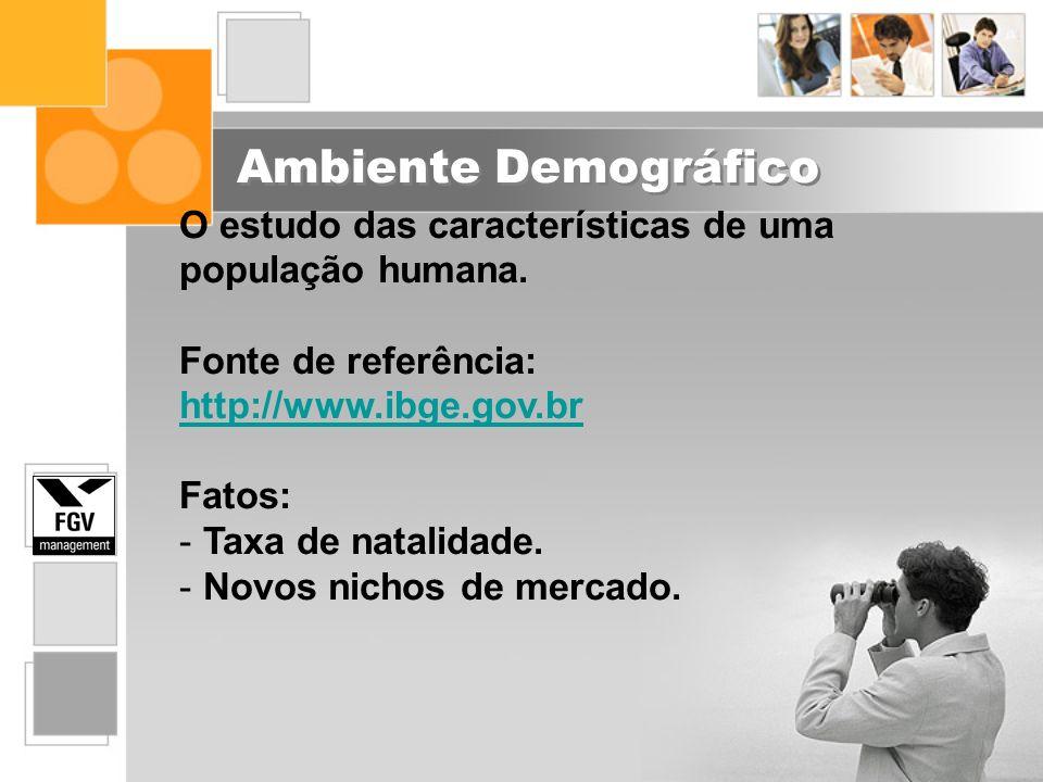Ambiente Demográfico O estudo das características de uma população humana. Fonte de referência: http://www.ibge.gov.br.