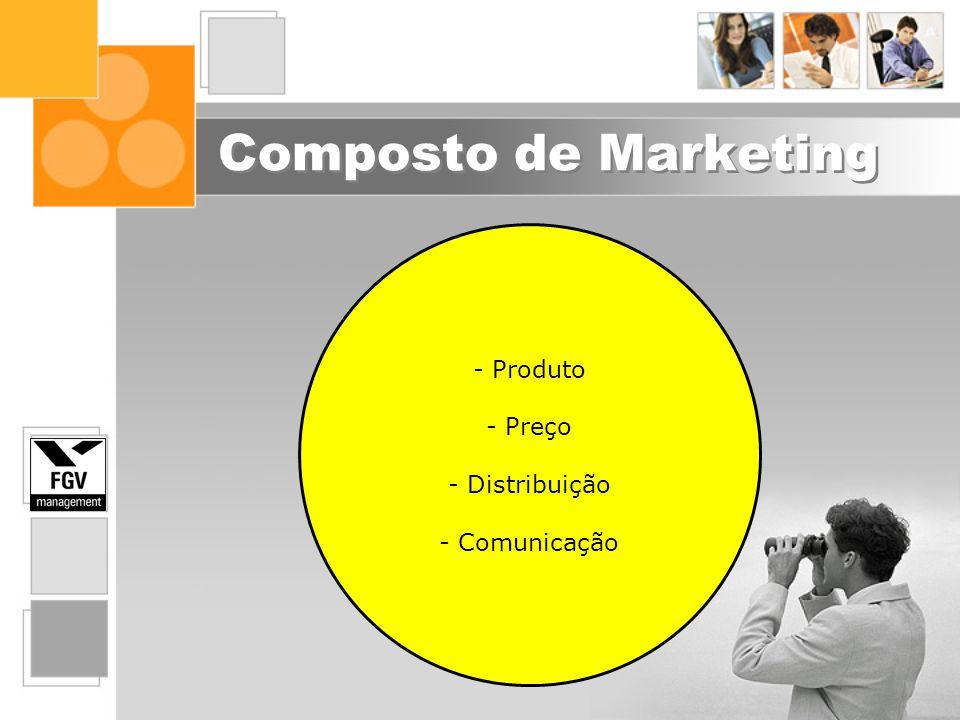 Composto de Marketing Produto Preço Distribuição Comunicação