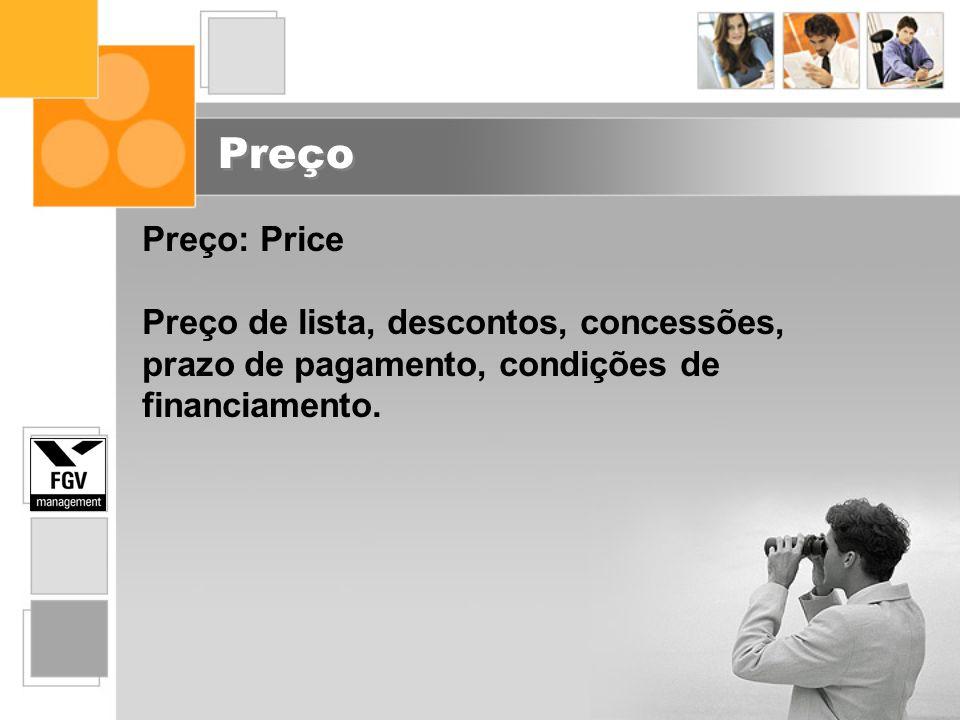 Preço Preço: Price.