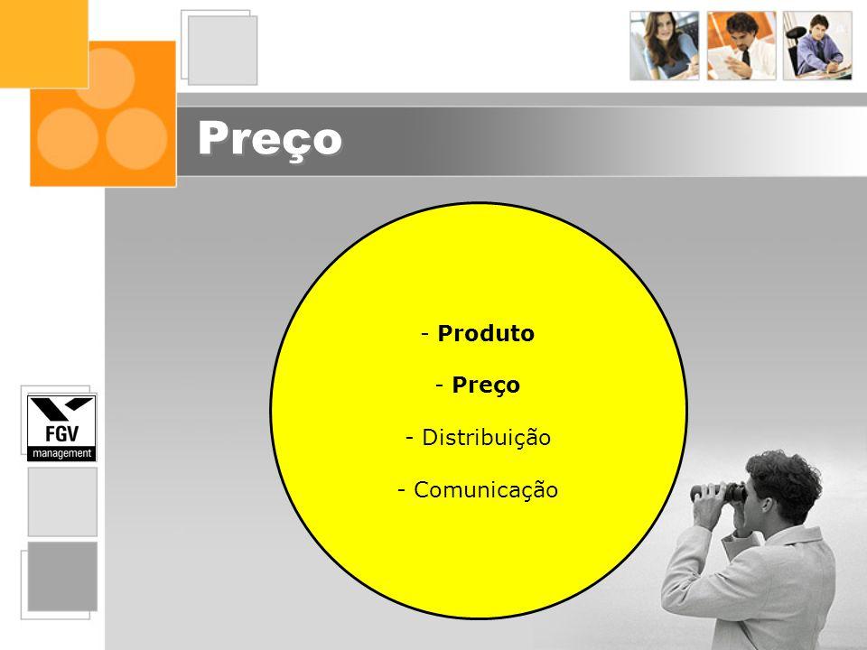 Preço Produto Preço Distribuição Comunicação