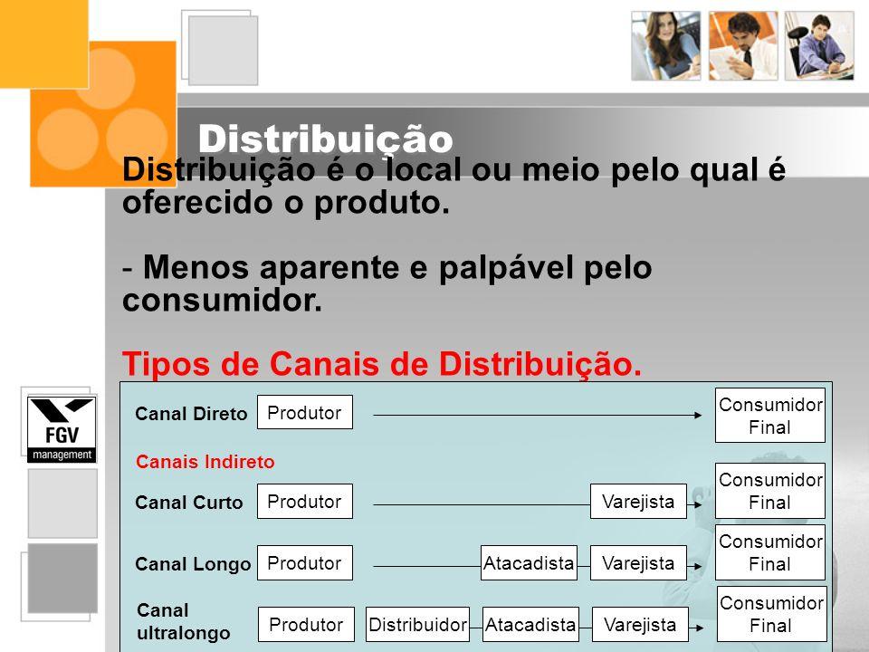 Distribuição Distribuição é o local ou meio pelo qual é oferecido o produto. Menos aparente e palpável pelo consumidor.