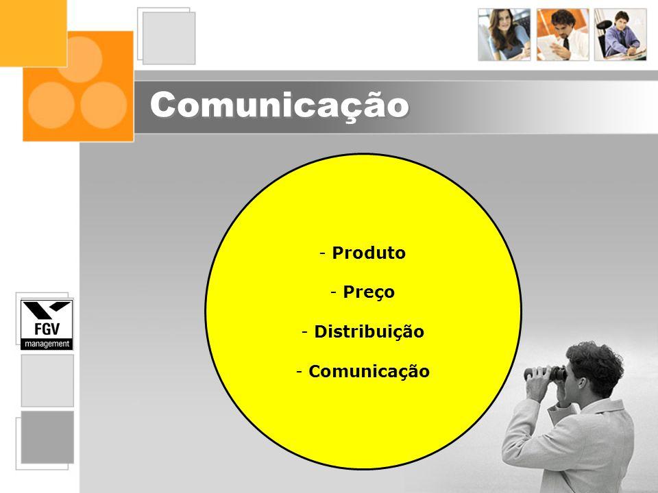 Comunicação Produto Preço Distribuição Comunicação