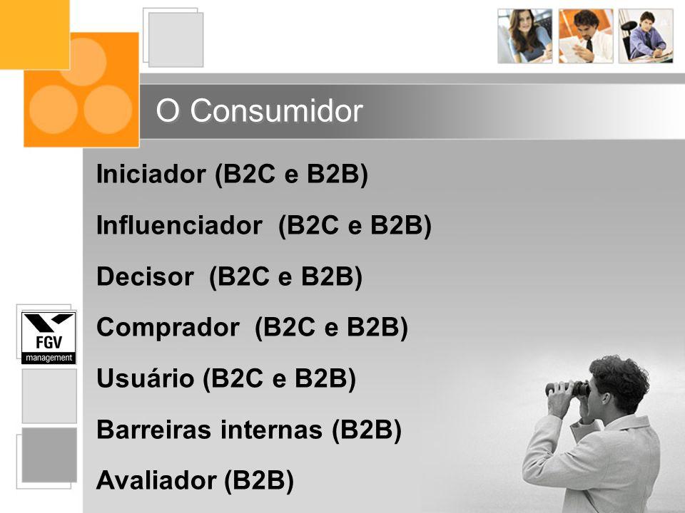 O Consumidor Iniciador (B2C e B2B) Influenciador (B2C e B2B)