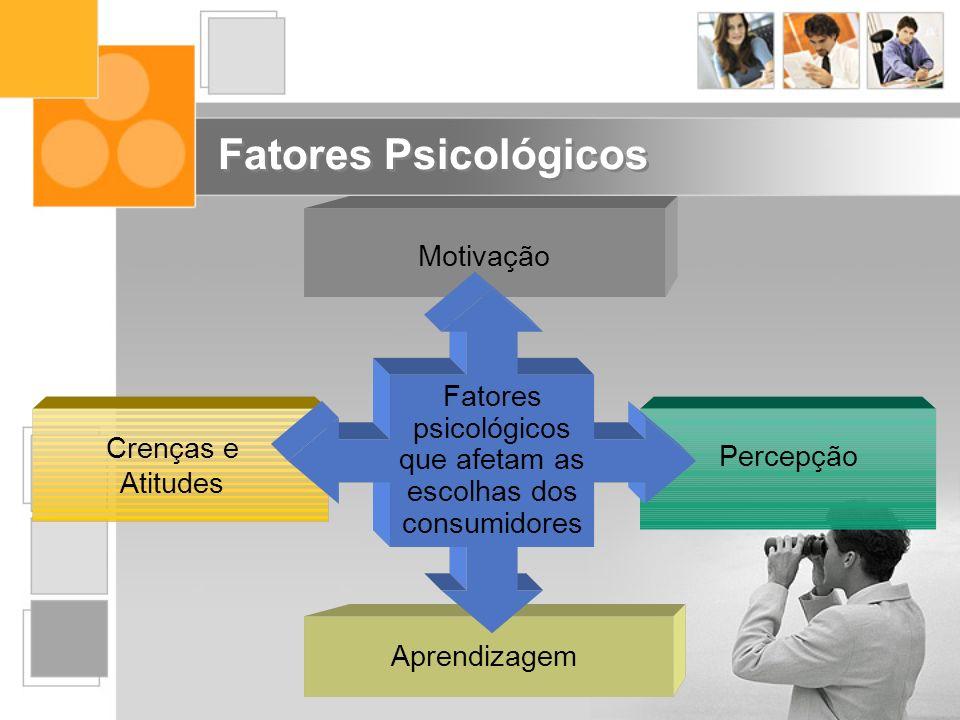 Fatores psicológicos que afetam as escolhas dos consumidores