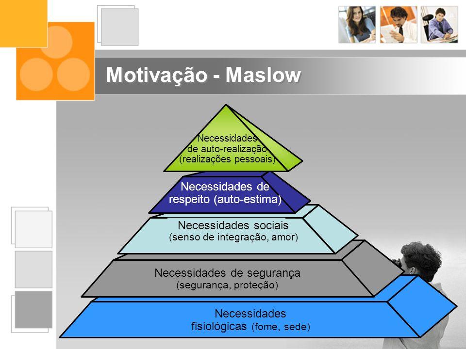 Motivação - Maslow Necessidades de respeito (auto-estima)