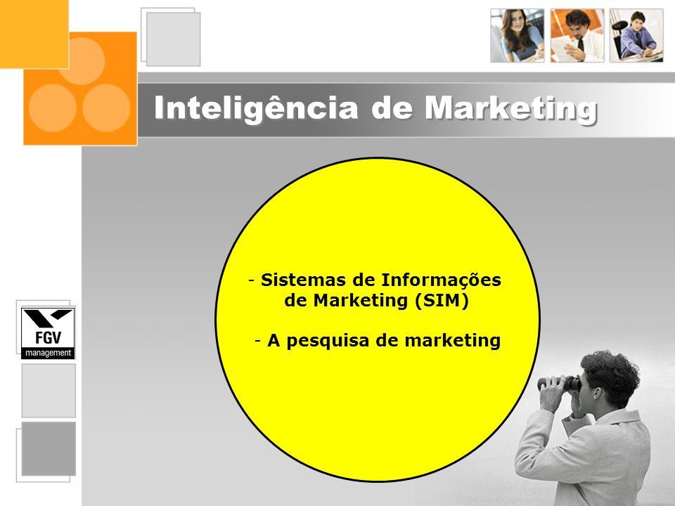 Inteligência de Marketing