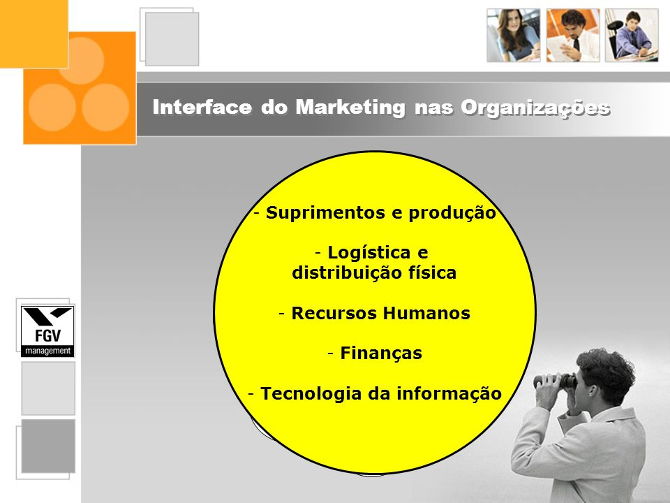 Interface do Marketing nas Organizações