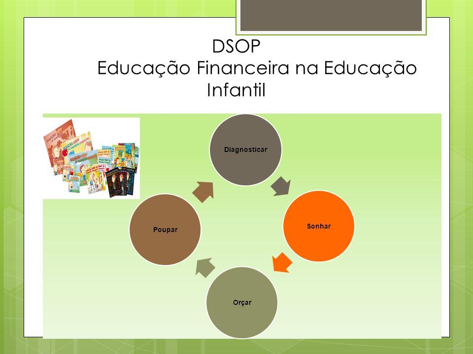 DSOP Educação Financeira na Educação Infantil