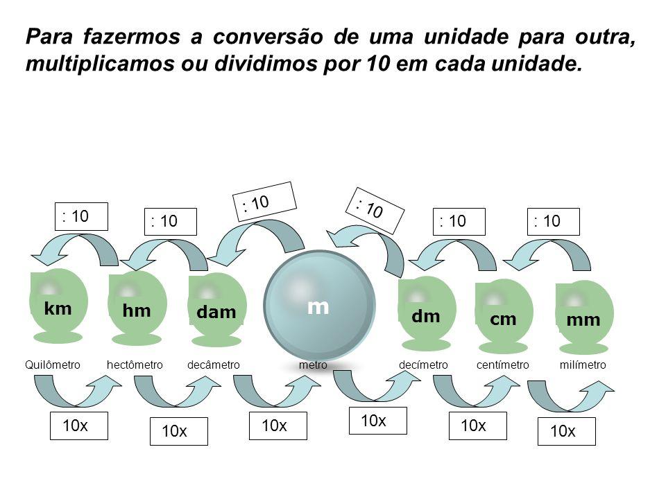 Para fazermos a conversão de uma unidade para outra, multiplicamos ou dividimos por 10 em cada unidade.
