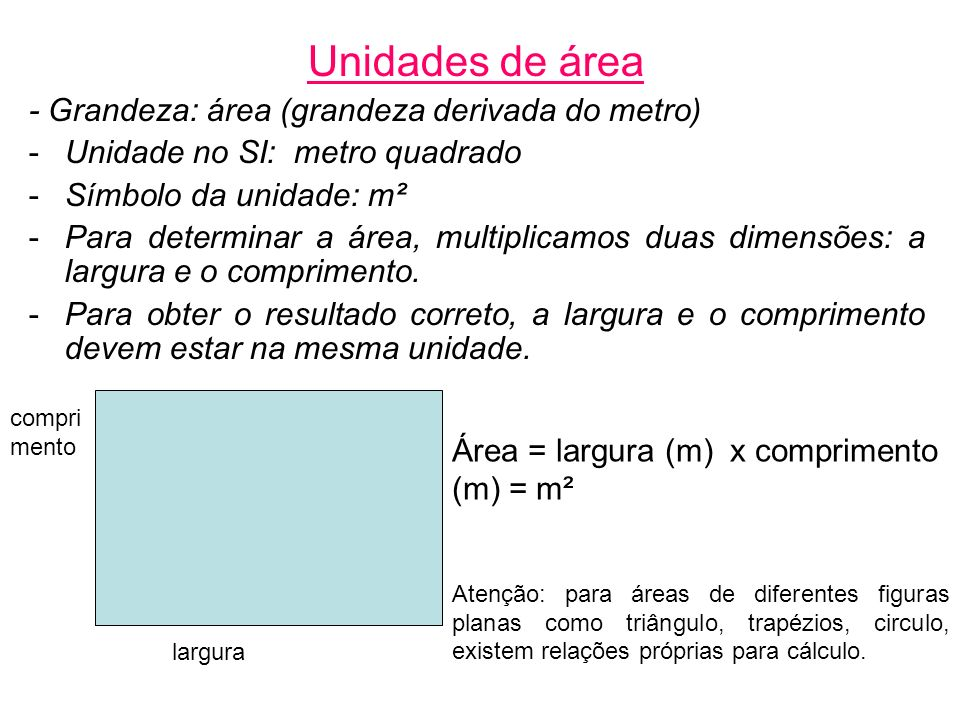 Unidades de área - Grandeza: área (grandeza derivada do metro)