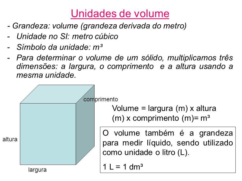Unidades de volume - Grandeza: volume (grandeza derivada do metro)