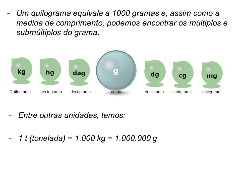 Entre outras unidades, temos: 1 t (tonelada) = 1.000 kg = 1.000.000 g