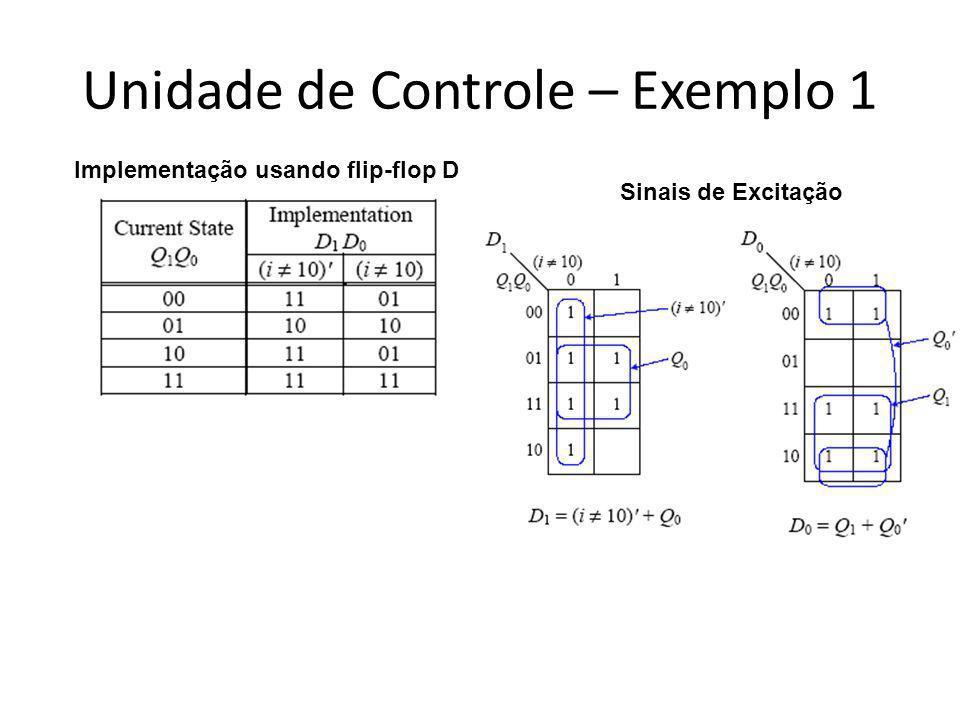 Unidade de Controle – Exemplo 1