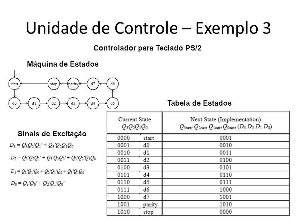 Unidade de Controle – Exemplo 3