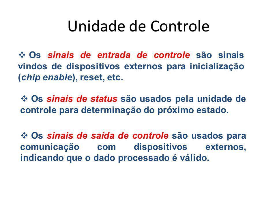 Unidade de Controle Os sinais de entrada de controle são sinais vindos de dispositivos externos para inicialização (chip enable), reset, etc.