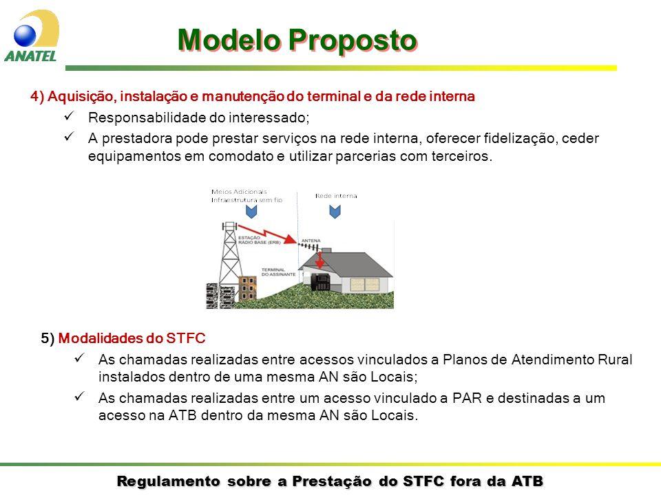 Modelo Proposto 4) Aquisição, instalação e manutenção do terminal e da rede interna. Responsabilidade do interessado;