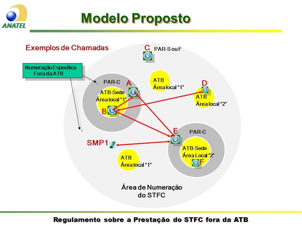 Área de Numeração do STFC