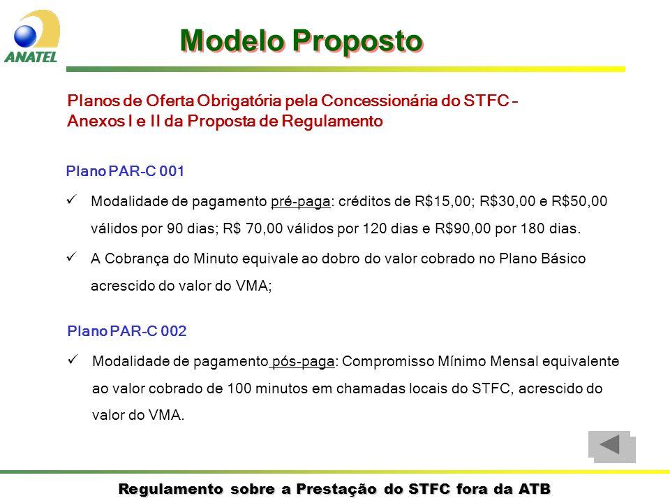 Modelo PropostoPlanos de Oferta Obrigatória pela Concessionária do STFC – Anexos I e II da Proposta de Regulamento.