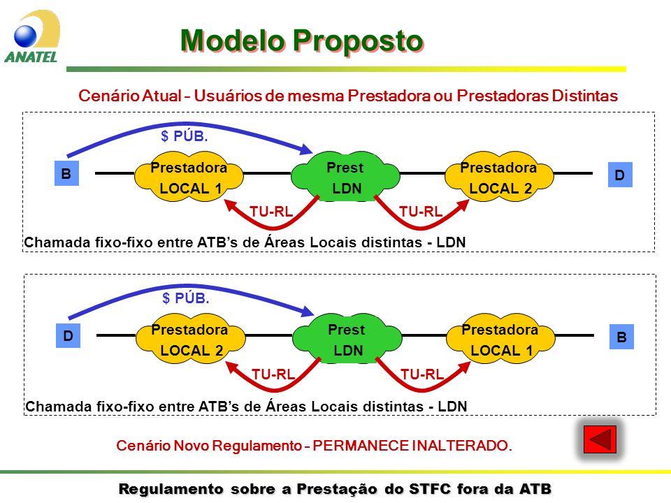 Cenário Novo Regulamento – PERMANECE INALTERADO.