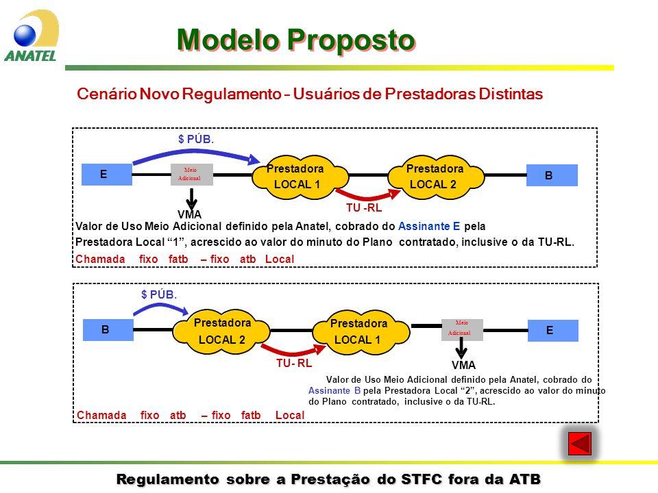 Modelo Proposto Cenário Novo Regulamento – Usuários de Prestadoras Distintas. $ PÚB. Prestadora. Prestadora.