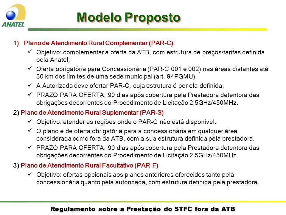 Modelo Proposto Plano de Atendimento Rural Complementar (PAR-C)