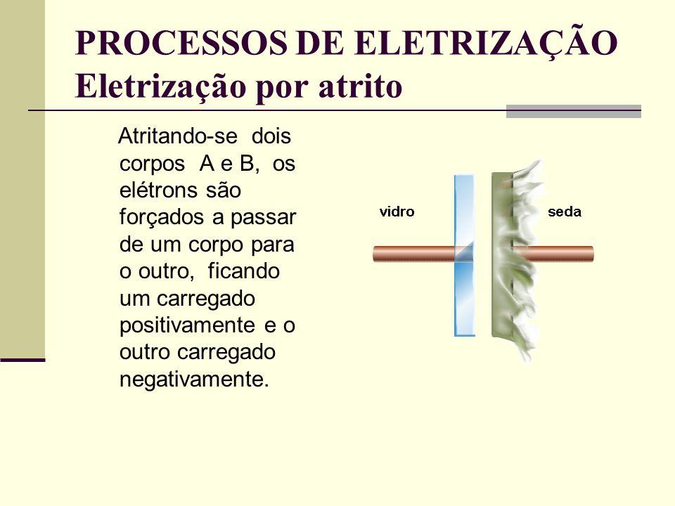 PROCESSOS DE ELETRIZAÇÃO Eletrização por atrito