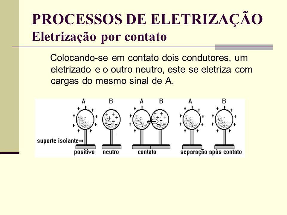 PROCESSOS DE ELETRIZAÇÃO Eletrização por contato