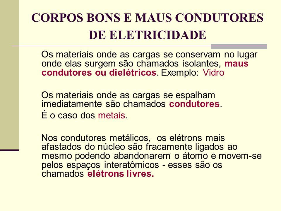 CORPOS BONS E MAUS CONDUTORES DE ELETRICIDADE
